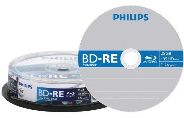 Blu-ray Disc Type