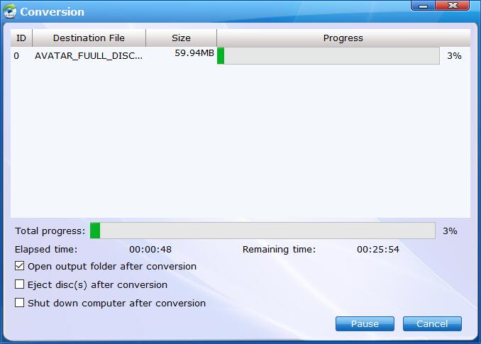 EaseFab DVD Ripping Process